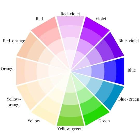 Color Wheel with Secondary Cool Highlighted