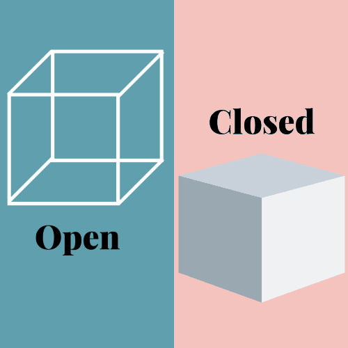 open and closed space and form diagram of cube