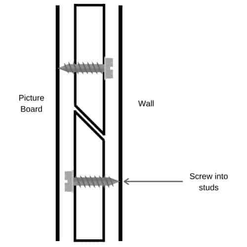 diagram of mounting setup